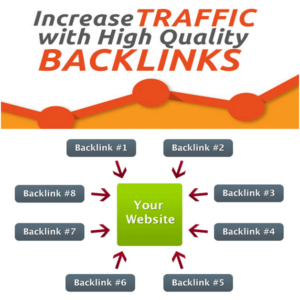 SEO-backlink-Strategy