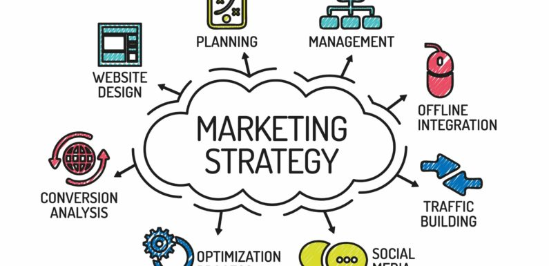 What is the Best Marketing Strategy in 2019 and Beyond?